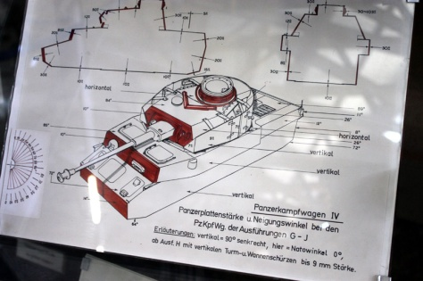 Panzermuseum 42